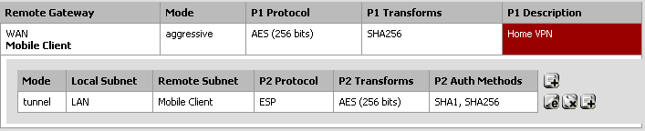 pfsense-IPSec-Configured-Phase2-Entry.png